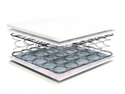 Dunlopillo ΣτρώμαSimple, Ορθοπεδικό στρώμα ύπνου, ύψους 19cm ή 15cm, από Aτσάλινα Ελατήρια Bonnel
