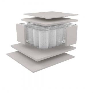 Dunlopillo Στρώμα Value, Ορθοπεδικό στρώμα ύπνου, ύψους 24cm, μέτριο, ανεξάρτητα ελατήρια Pocket Springs, σε συνδυασμό με Foam Plus