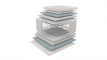 Ορθοπεδικό στρώμα ύπνου, ύψους 30cm,μέτριο/σκληρό, με ατσάλινα ελατήρια